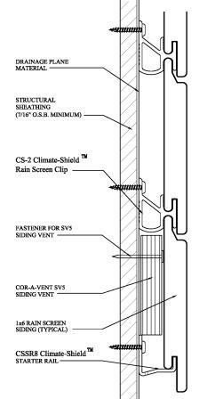Climate Shield CSSR8 Starter rail for horizontal rainscreen siding  installations